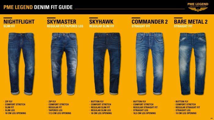 PME Legend Skymaster Jeans Zipper Fashion